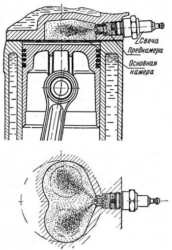 Схема двигателя с факельным